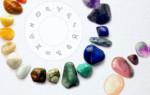 Астрология камней – соответствие планетам, выбор и расшифровка значения по натальной карте
