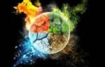 Деление знаков зодиака на стихии – Воздух, Огонь, Вода, Земля. Их характеристика и особенности