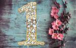 Что означает число 1 в нумерологии, и как его трактовать в разных ситуациях