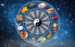 Гороскоп совместимости знаков по китайскому календарю – что ожидать от отношений