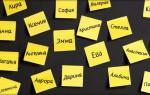 Как гадать по имени, фамилии и отчеству – предсказание судьбоносных событий