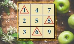 Квадрат Пифагора в нумерологии – значение, описание, подробная расшифровка чисел с примерами