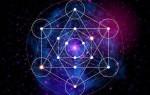 Каббалистические знаки и символы – значение, описание, особенности