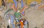 Ангелы и архангелы в исламе – имена, описание, сравнение с христианством