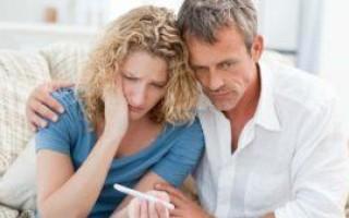 Заговоры от женского и мужского бесплодия – особенности и правила использования
