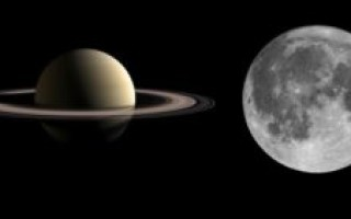 Значение и описание квадрата Луна-Сатурн в натальной карте для мужчин и женщин