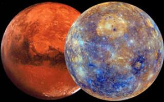 Значение и описание квадрата Меркурий-Марс в натальной карте для мужчин и женщин
