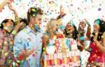 Приметы, связанные с днем рождения – как правильно отмечать согласно поверьям и традициям