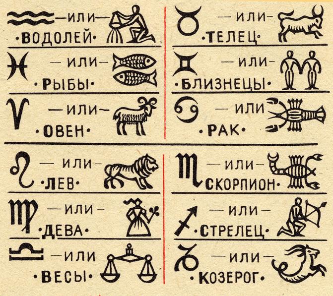 Зодиакальная символика