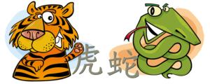 Совместимость женщины тигра и мужчины змеи